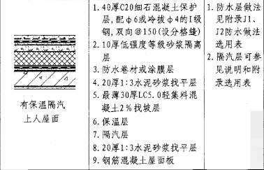 防水施工专项施工方案(仅浏览收藏)_3