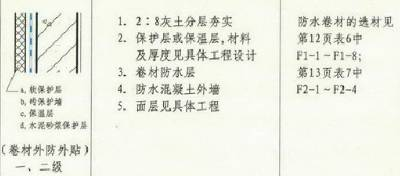 防水施工专项施工方案(仅浏览收藏)_2