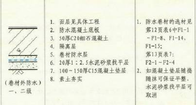 防水施工专项施工方案(仅浏览收藏)