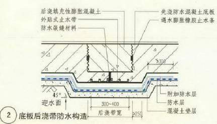 防水施工专项施工方案(仅浏览收藏)_5