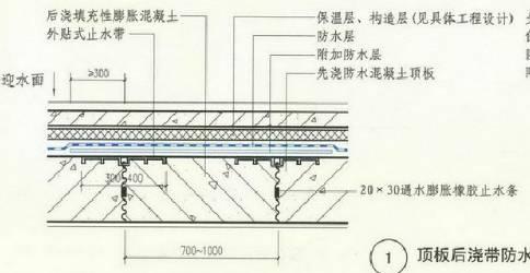 防水施工专项施工方案(仅浏览收藏)_4