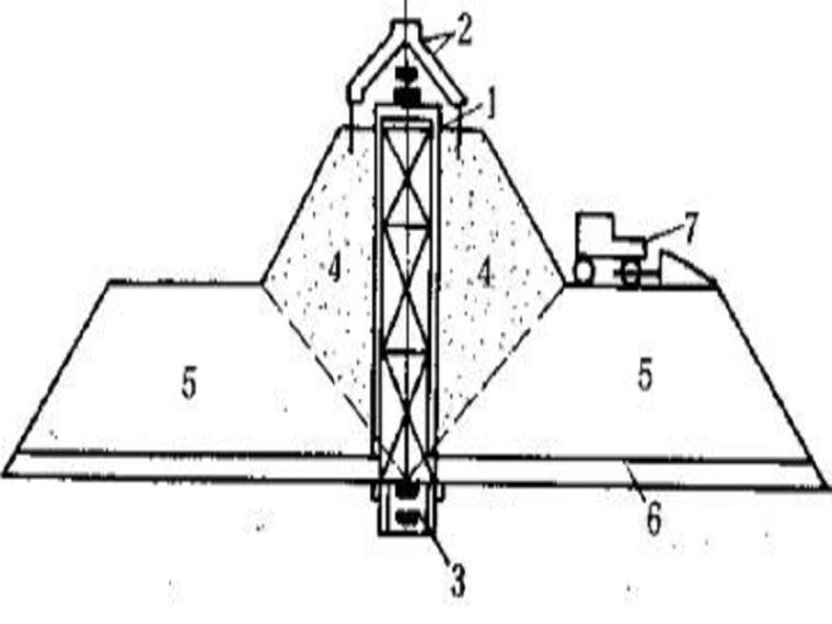 混凝土坝施工(49页,清楚明了)