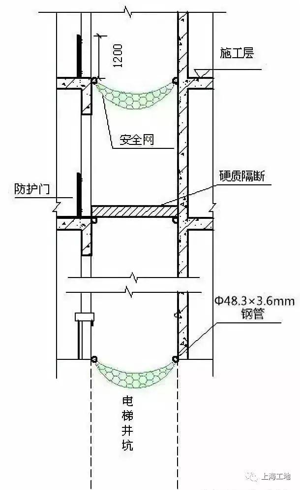 30套施工安全防护措施/方案/讲义资料合集_16