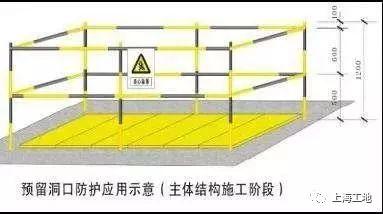 30套施工安全防护措施/方案/讲义资料合集_9