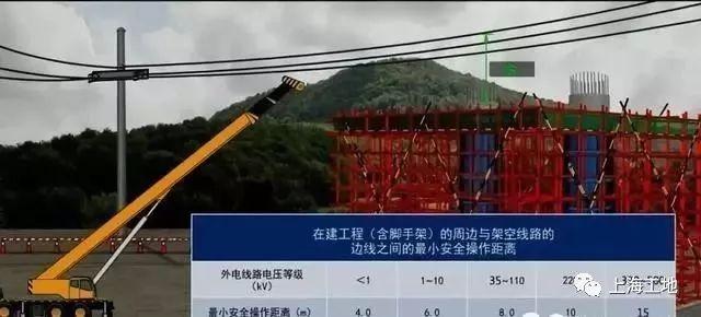 30套施工安全防护措施/方案/讲义资料合集_21