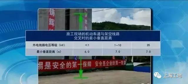30套施工安全防护措施/方案/讲义资料合集_22