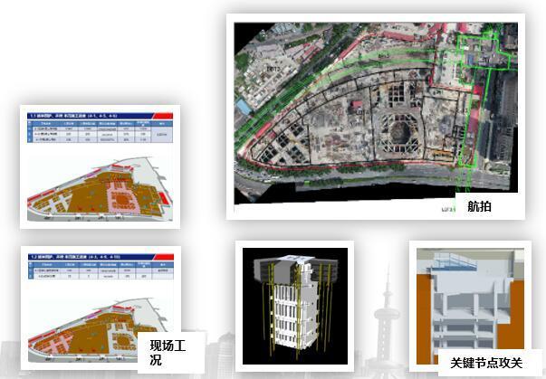 信息可视化工具