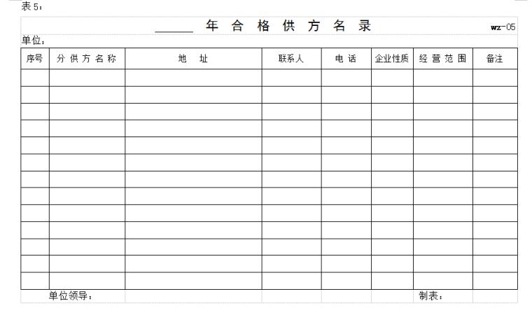 铁路建设集团工程项目物资管理办法-合格供方