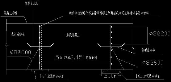 防水施工专项施工方案(仅浏览收藏)_10