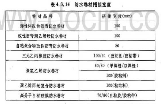 防水施工专项施工方案(仅浏览收藏)_12