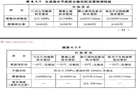 防水施工专项施工方案(仅浏览收藏)_11