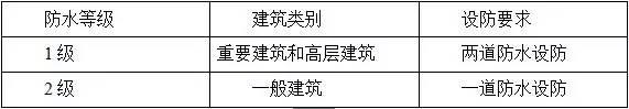 防水施工专项施工方案(仅浏览收藏)_13