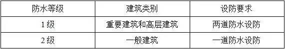 防水施工专项施工方案(仅浏览收藏)_7