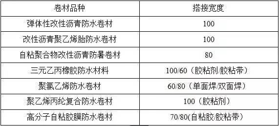 防水施工专项施工方案(仅浏览收藏)_15