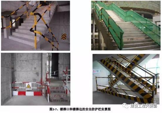 施工现场安全防护设置要点及实景图_17