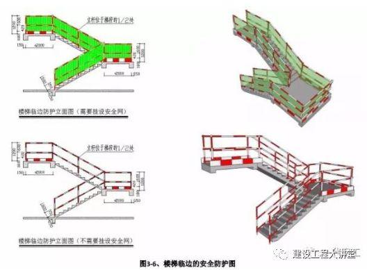 施工现场安全防护设置要点及实景图_16