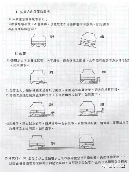 一文通解冷却塔入门知识(动画+图文解析)_17
