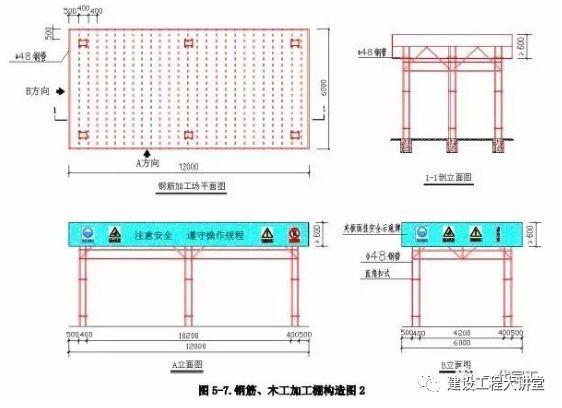施工现场安全防护设置要点及实景图_60