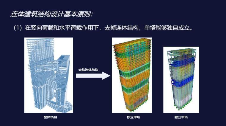 连体建筑结构设计基本原则