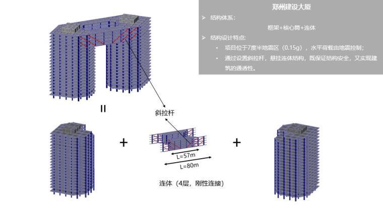 郑州建设大厦