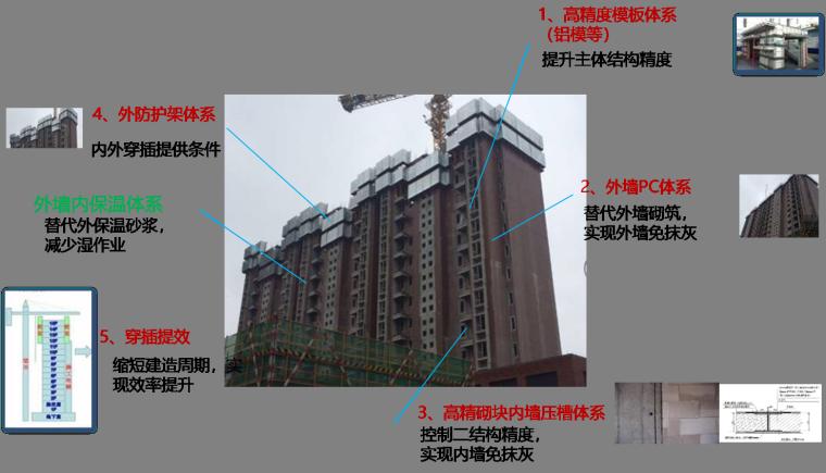 """上海张江万科翡翠公园""""穿插提效""""汇报材料"""