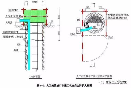 施工现场安全防护设置要点及实景图_25