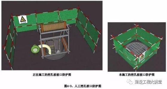施工现场安全防护设置要点及实景图_26