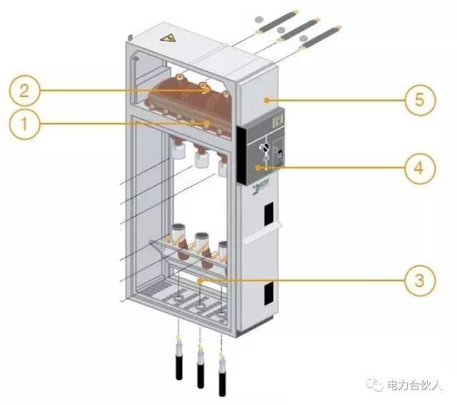 最实用的10kV配电室高低压设备精解