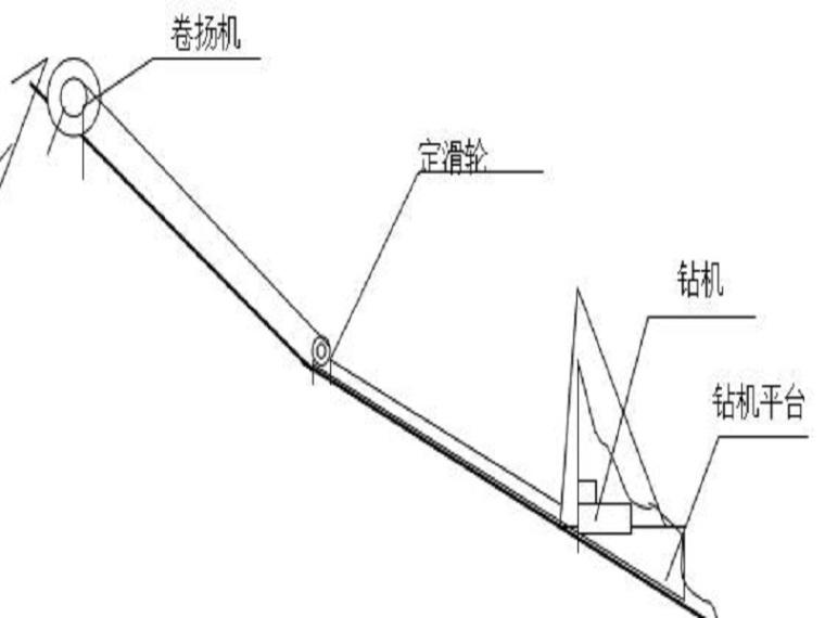 大坝灌浆施工方案(27页,清楚明了)