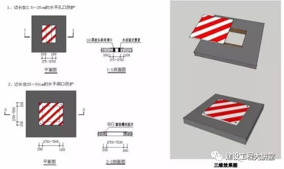施工现场安全防护设置要点及实景图_27
