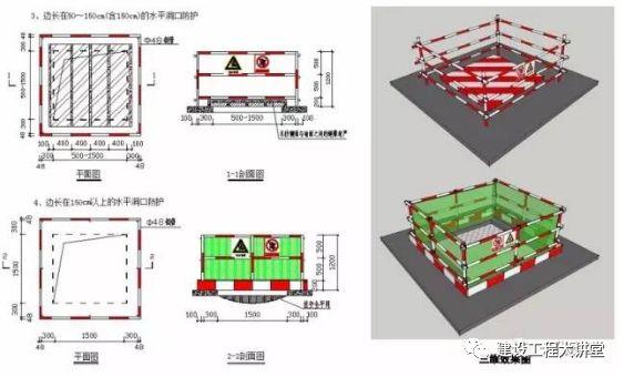 施工现场安全防护设置要点及实景图_28