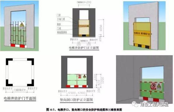 施工现场安全防护设置要点及实景图_31