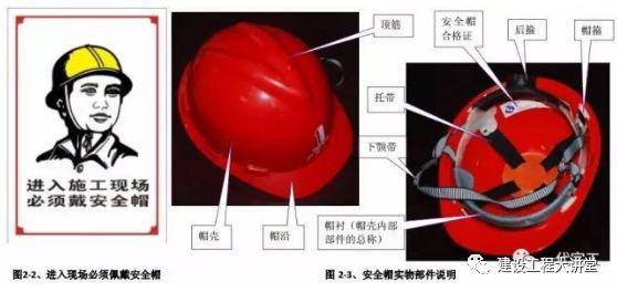 施工现场安全防护设置要点及实景图_2