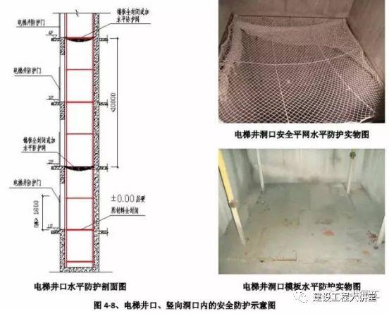 施工现场安全防护设置要点及实景图_35
