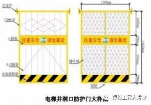 施工现场安全防护设置要点及实景图_36