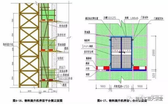 施工现场安全防护设置要点及实景图_43
