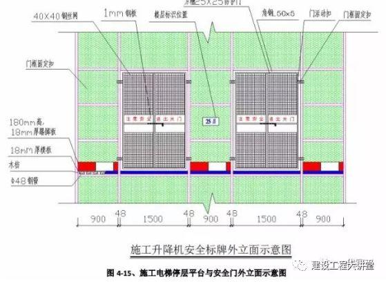 施工现场安全防护设置要点及实景图_42