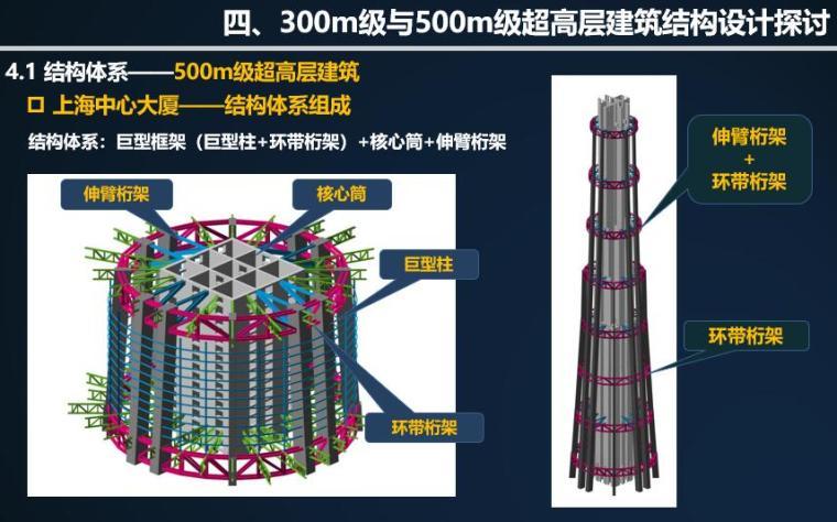 500m级超高层建筑结构体系
