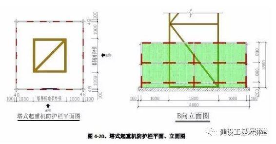 施工现场安全防护设置要点及实景图_45