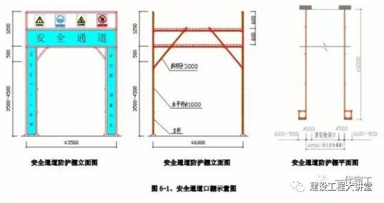 施工现场安全防护设置要点及实景图_52
