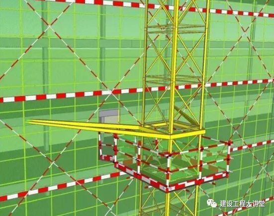 施工现场安全防护设置要点及实景图_50