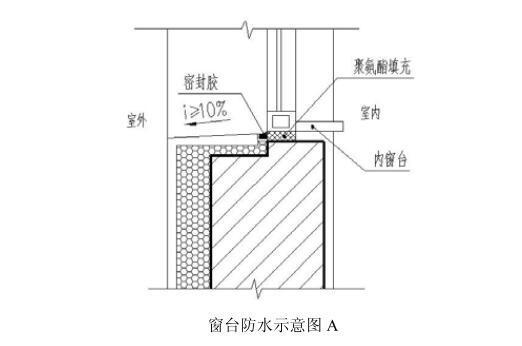 青岛市住宅工程质量通病防治措施设计要点