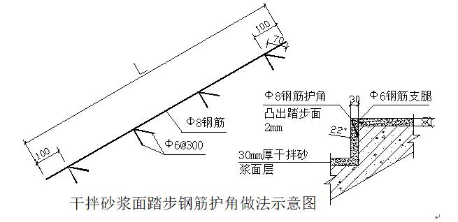 商住两用项目楼梯间施工方案