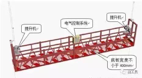 吊篮安全很重要,逐一落实有必要_9