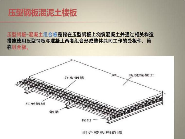 压型钢板组合楼板概述,PDF,共20页