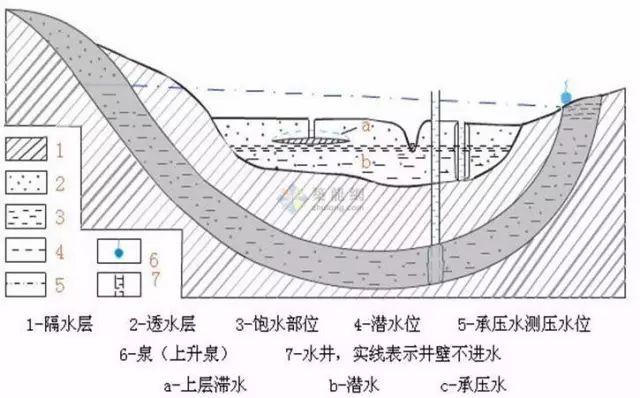 工程勘察中常用岩土工程参数选用表清晰版_24