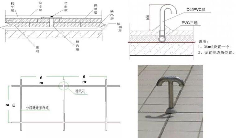 建筑工程施工技术之防水工程施工技术!_3