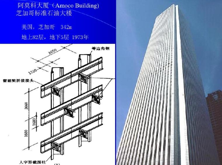 多高层建筑钢结构节点楼板设计要点(PDF)