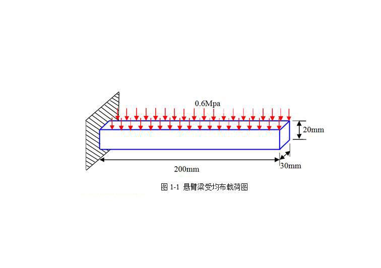 悬臂梁—有限元ABAQUS线性静力学分析实例