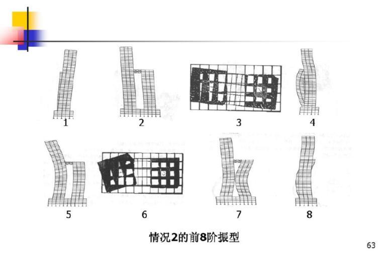 结构设计数据资料下载-多塔连体高层结构设计与施工(PDF共108页)